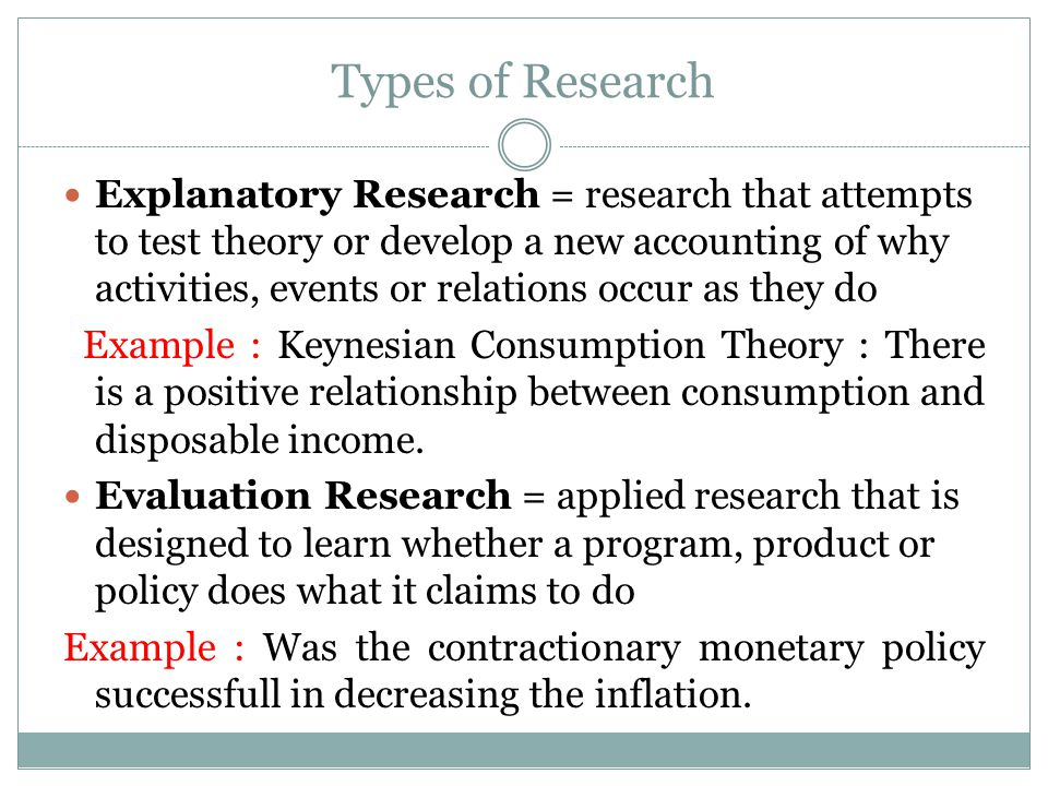 The Process Of Conducting Research Ppt Download