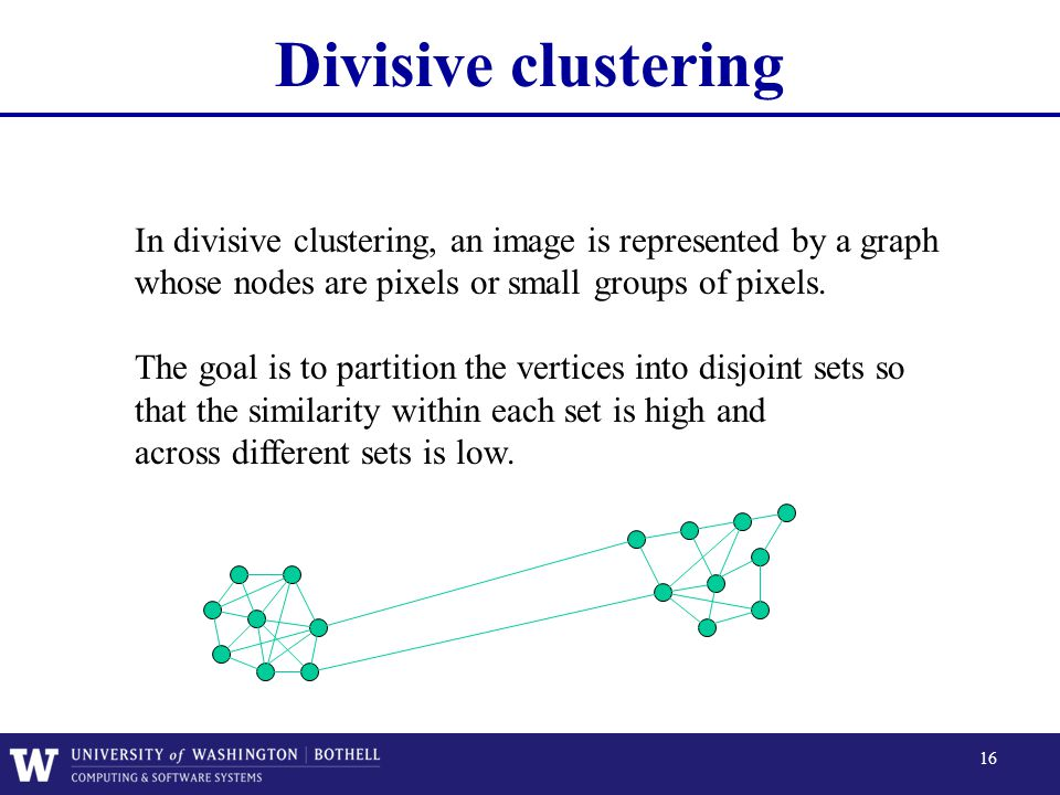 Divisive clustering In divisive clustering, an image is represented by a graph whose nodes are pixels or small groups of pixels.