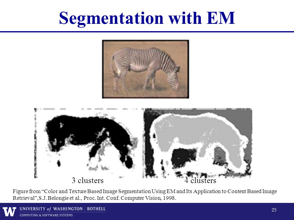 Segmentation with EM 3 clusters 4 clusters
