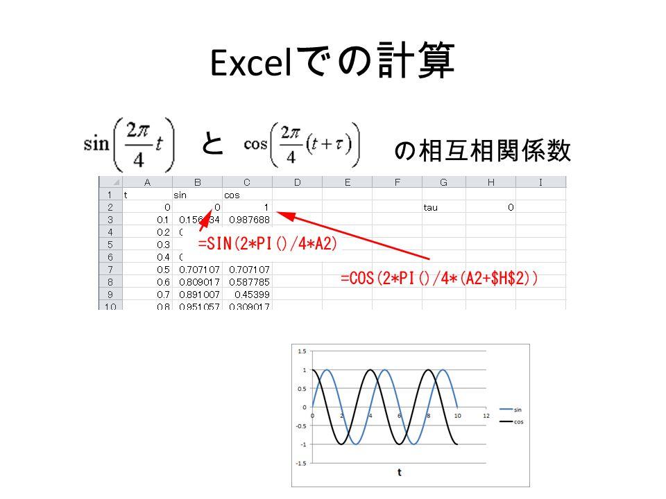 相関 関数 エクセル