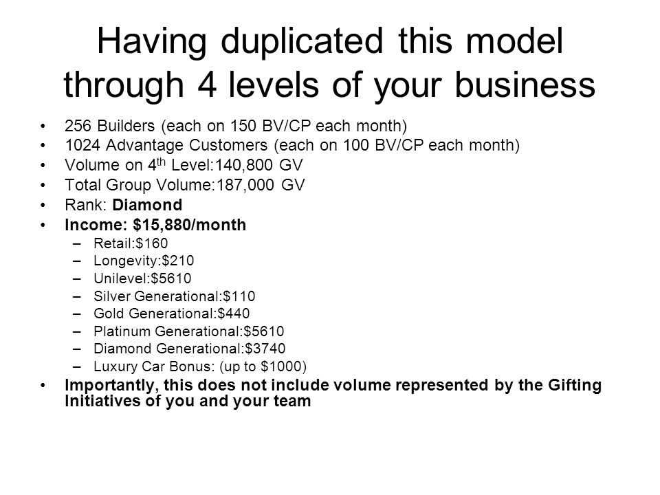 Having duplicated this model through 4 levels of your business