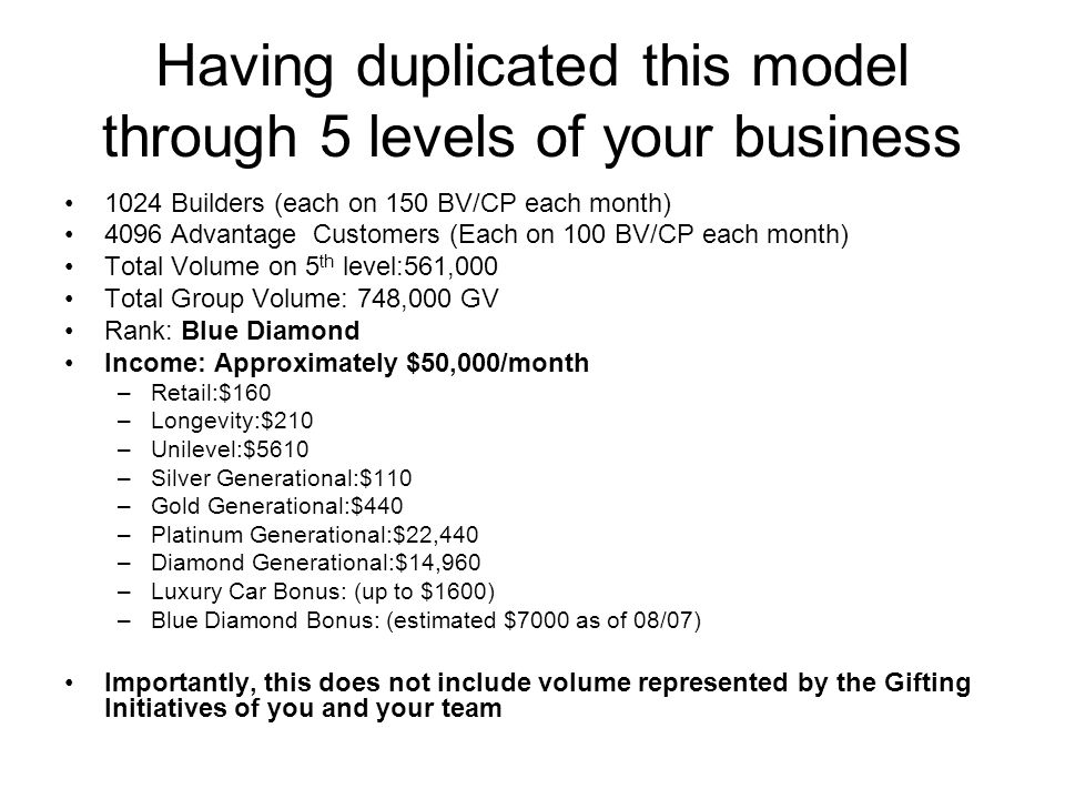 Having duplicated this model through 5 levels of your business