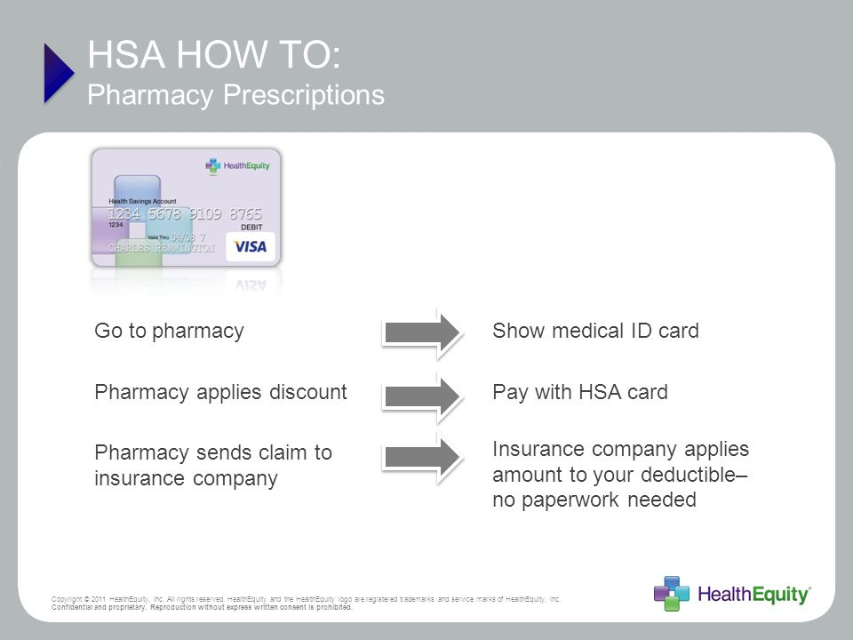 HSA HOW TO: Pharmacy Prescriptions