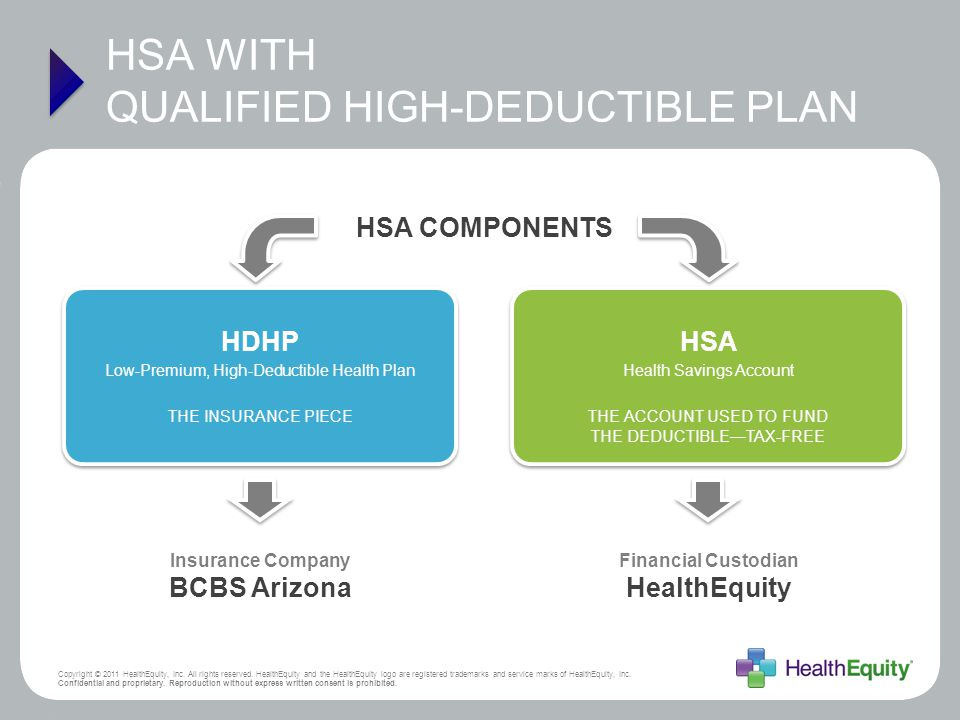 HSA WITH QUALIFIED HIGH-DEDUCTIBLE PLAN