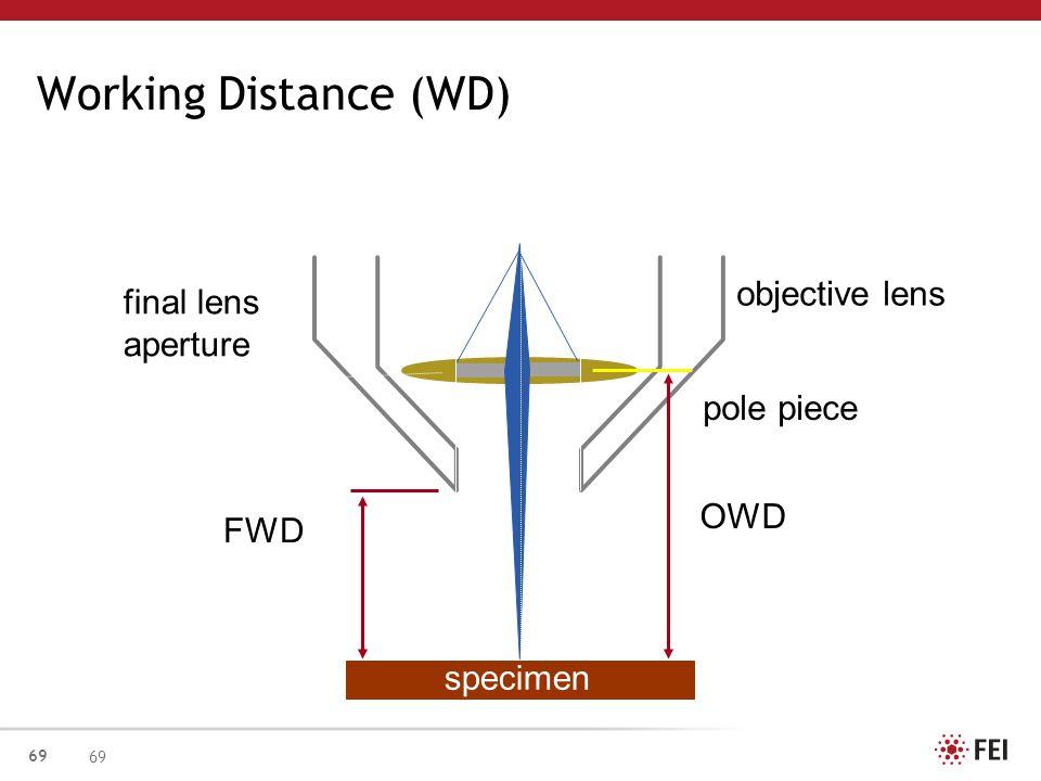Quantrainx50 Module 3 1 Electron Optics - ppt download