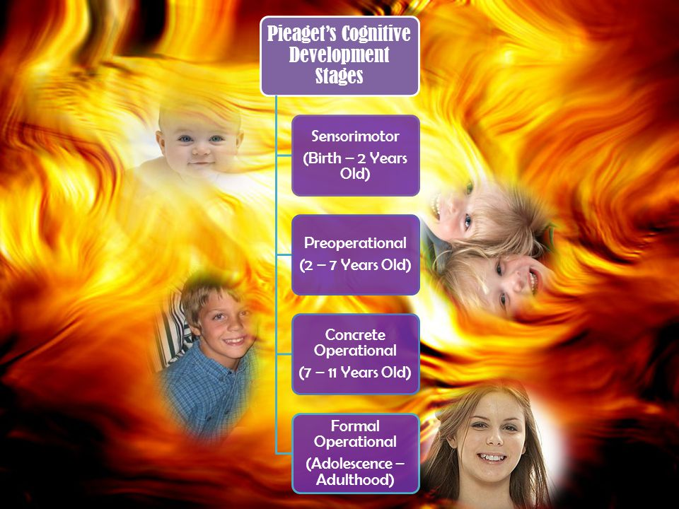 Pieaget's Cognitive Development Stages (Birth – 2 Years Old)