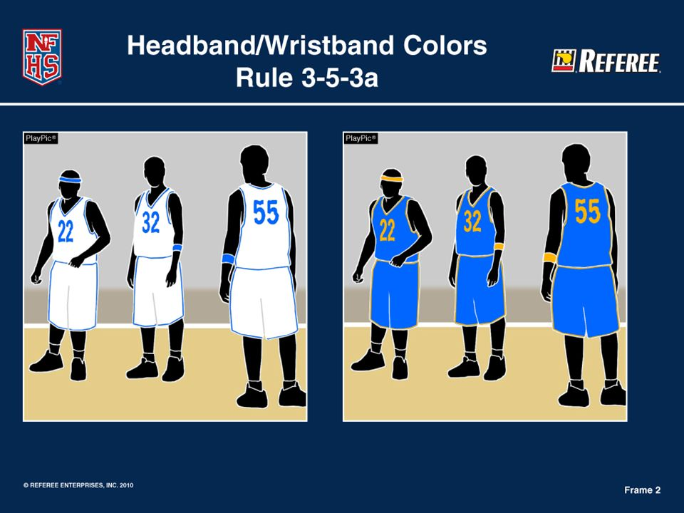 3.5.3 SITUATION: Team A's school colors are blue and gold and the predominate color of Team A's jerseys are white.