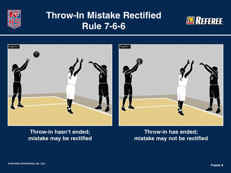 4-42-5: ART The throw-in ends when: a. The passed ball touches or is legally touched by another player inbounds.