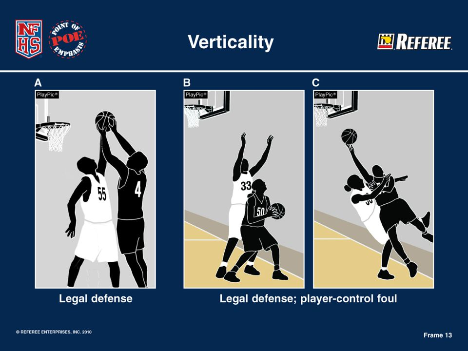 Of particular concern are fouls being called on shot-blockers (primarily in girls' games) who are in legal, vertical position and illegal displacement fouls going uncalled.