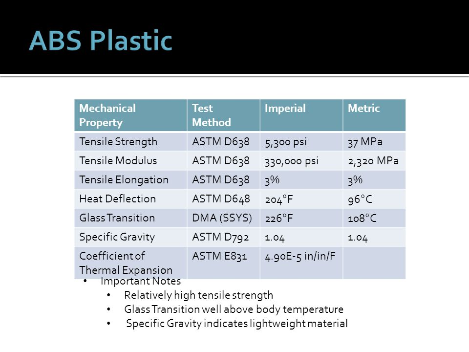 LVAD System Review. - ppt video online download
