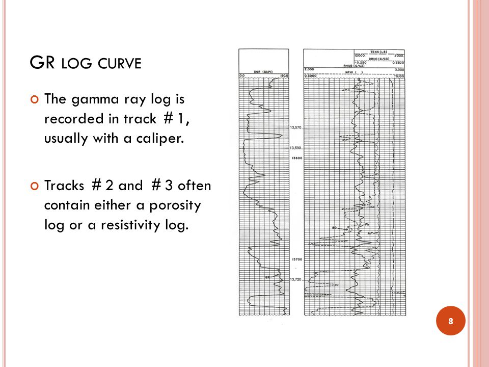 Geologists analysis pdf basic well log for