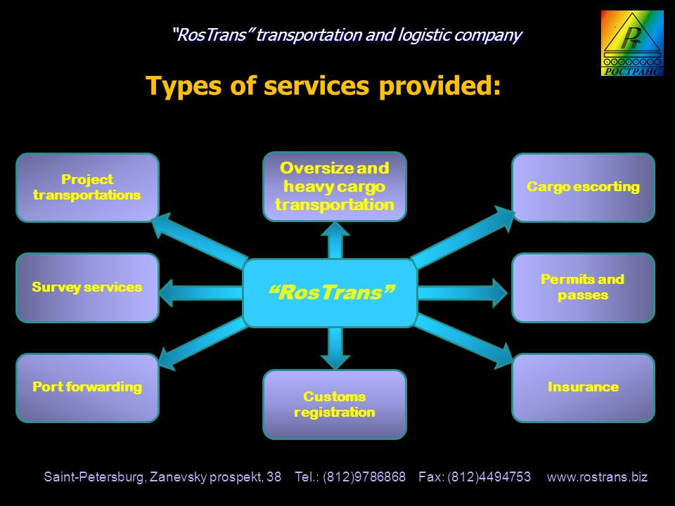 Types of services provided:
