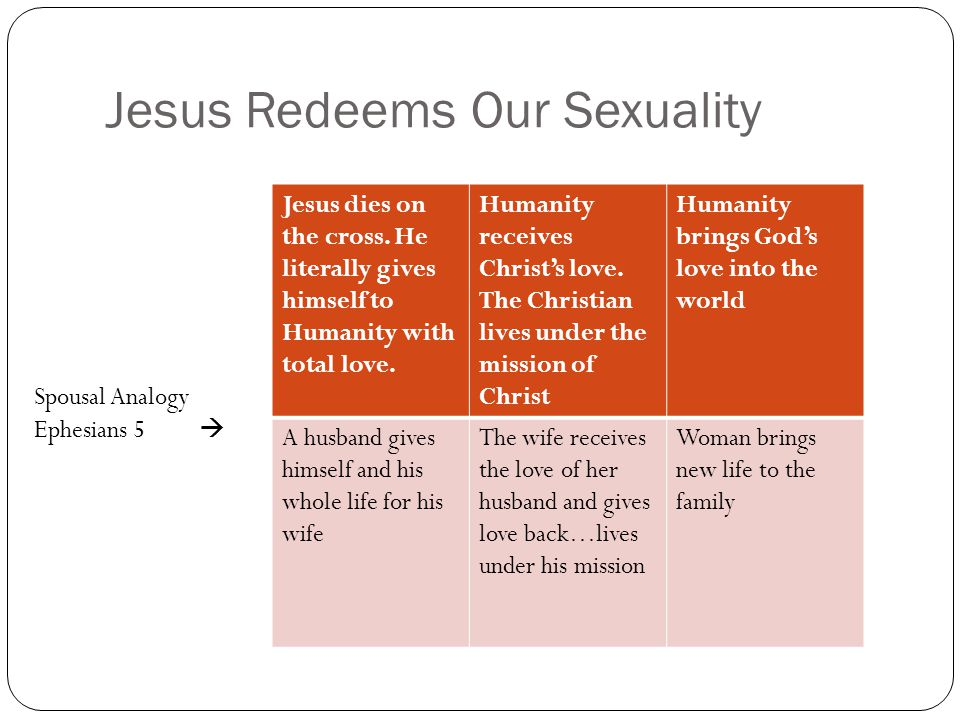 Jesus Redeems Our Sexuality