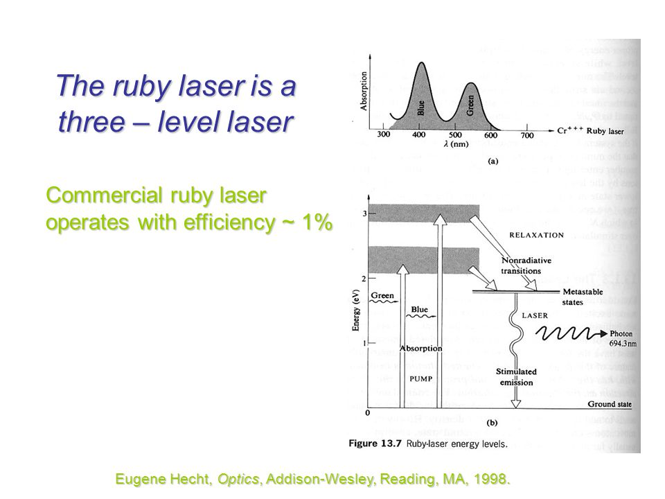 The ruby laser is a three – level laser