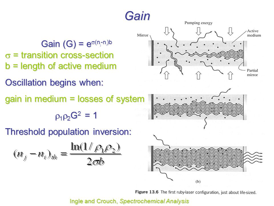 Gain Gain (G) = es(nj-ni)b s = transition cross-section