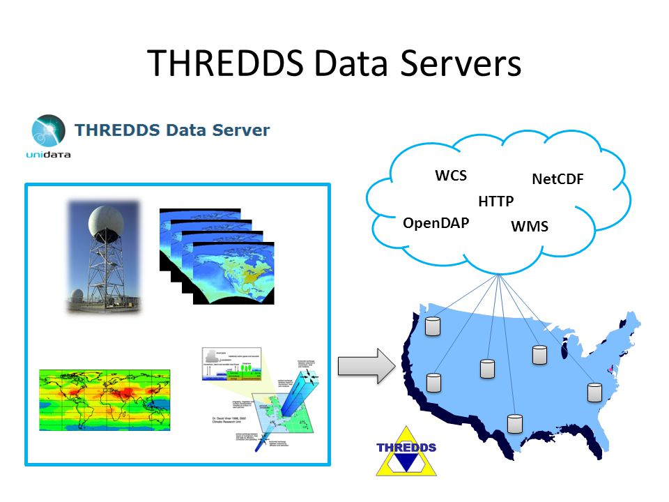 THREDDS Data Servers WCS NetCDF HTTP OpenDAP WMS