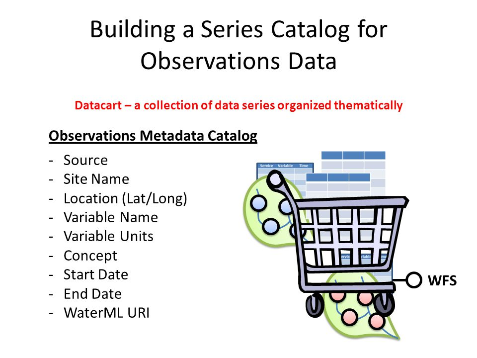 Building a Series Catalog for Observations Data