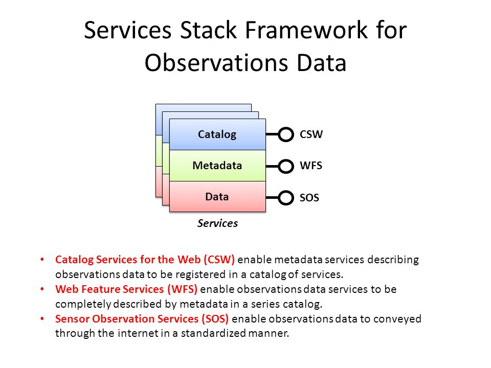 Services Stack Framework for Observations Data