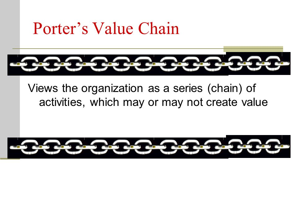 Porter's Value Chain Views the organization as a series (chain) of activities, which may or may not create value.