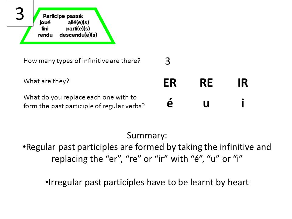 Irregular past participles have to be learnt by heart