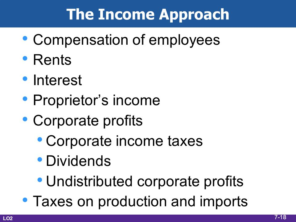 Compensation of employees Rents Interest Proprietor's income