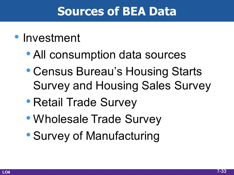 All consumption data sources