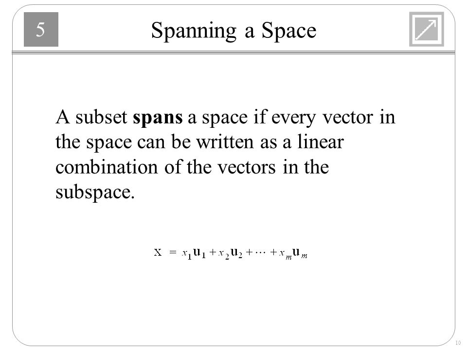 Spanning a Space A subset spans a space if every vector in the space can be written as a linear combination of the vectors in the subspace.