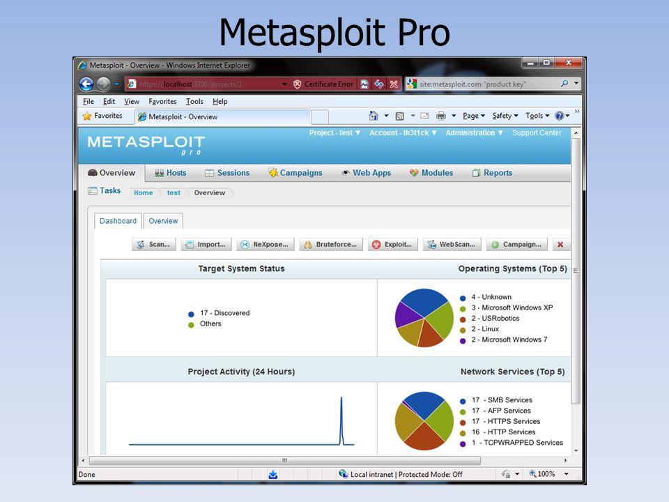 METASPLOIT  - ppt download