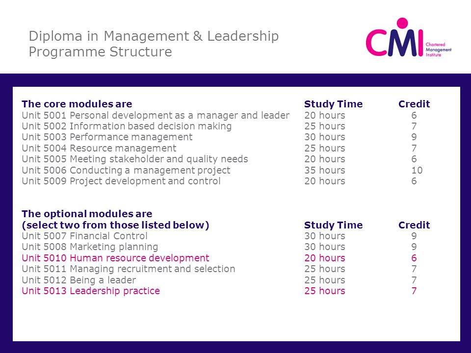 Diploma in Management & Leadership Programme Structure