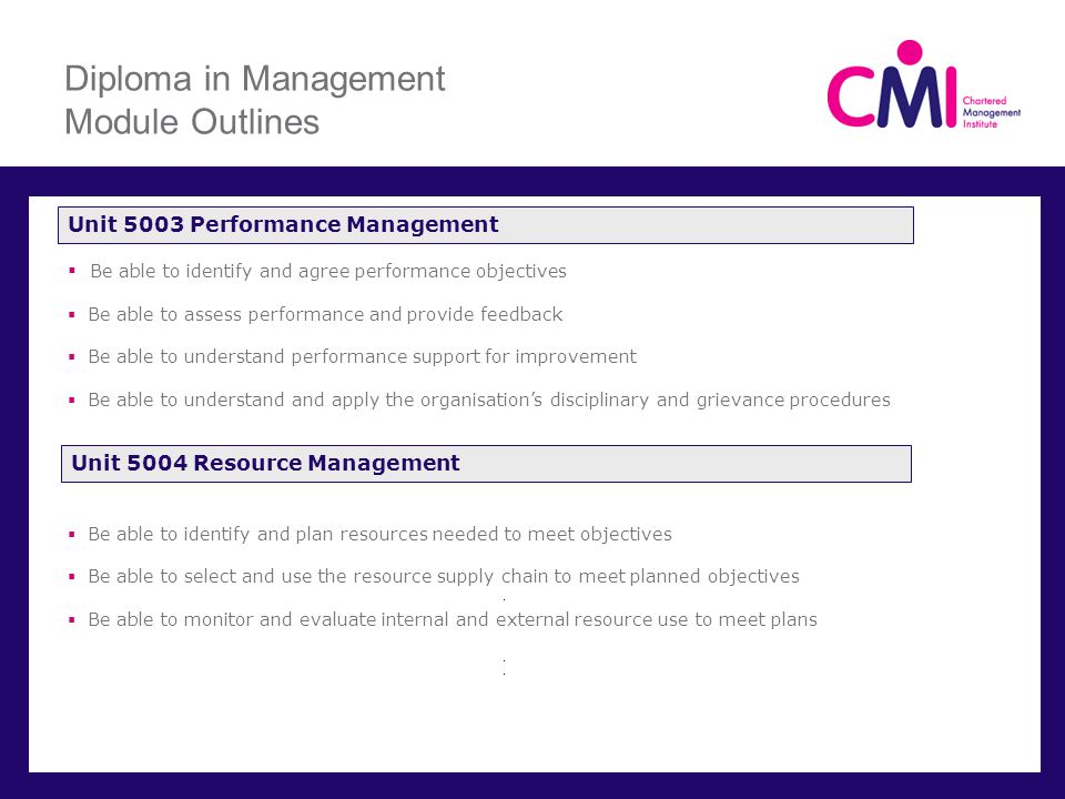 Diploma in Management Module Outlines