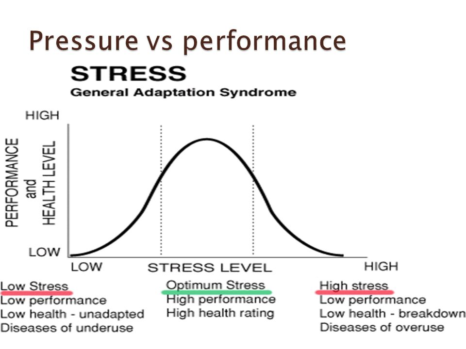 Stress and stress management ppt download stress and stress management ccuart Gallery