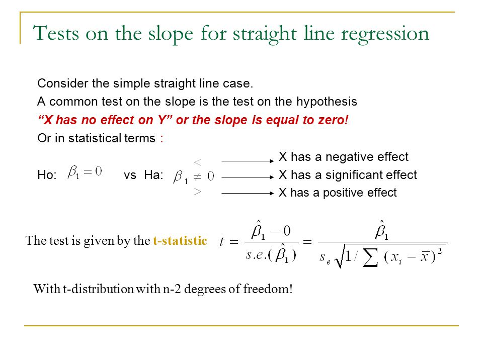 Tests on the slope for straight line regression