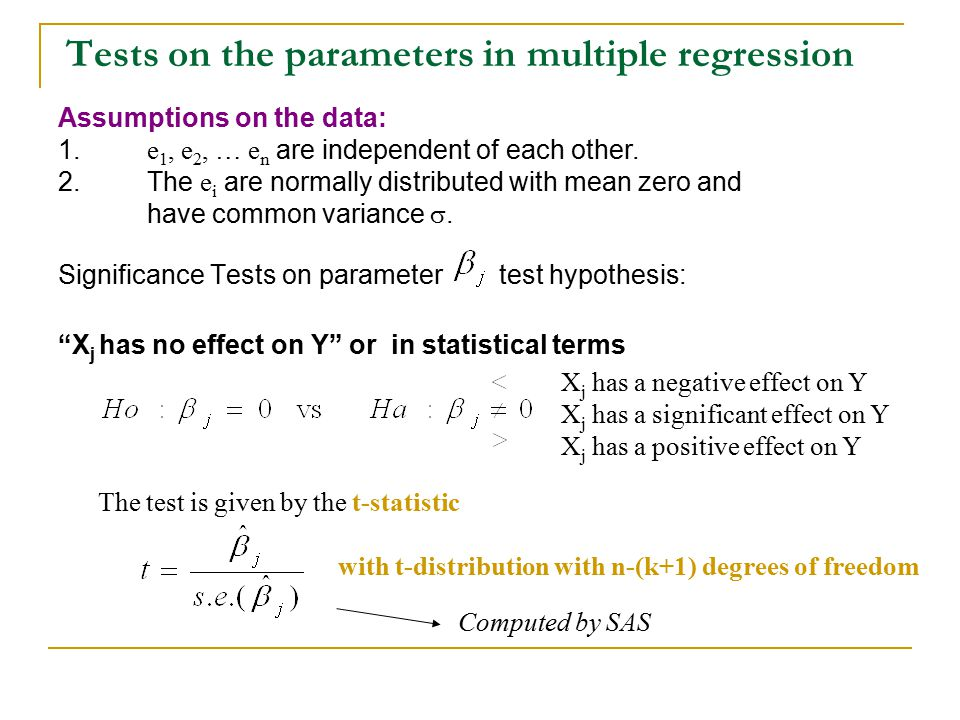 Tests on the parameters in multiple regression