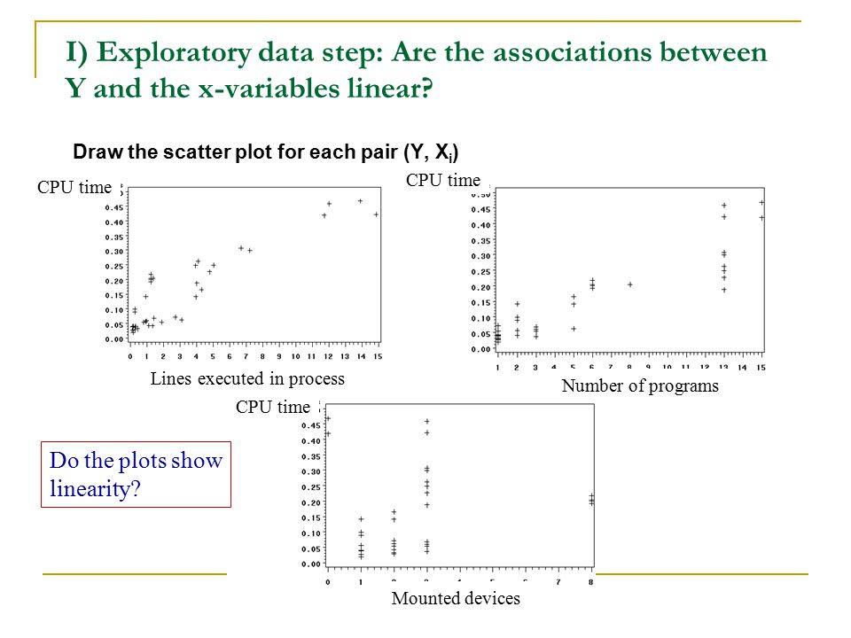 I) Exploratory data step: Are the associations between Y and the x-variables linear
