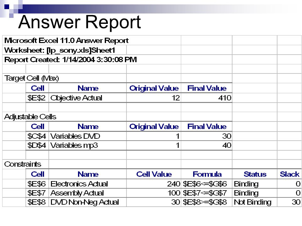 Answer Report