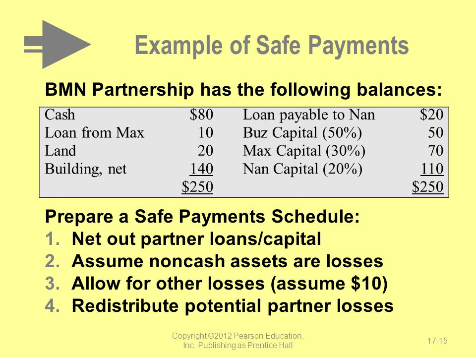 Example of Safe Payments
