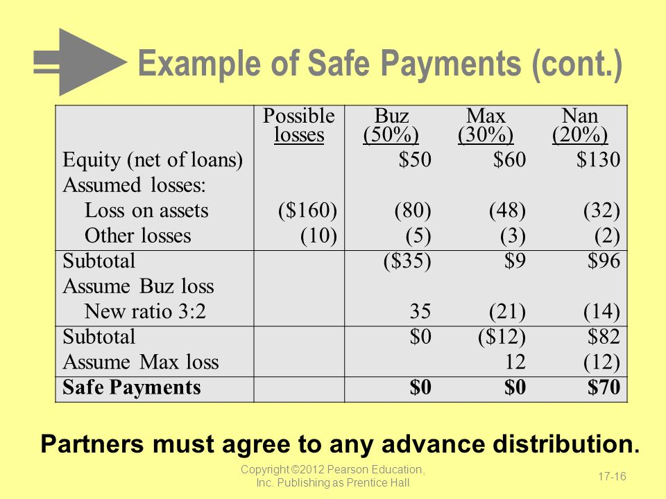 Example of Safe Payments (cont.)