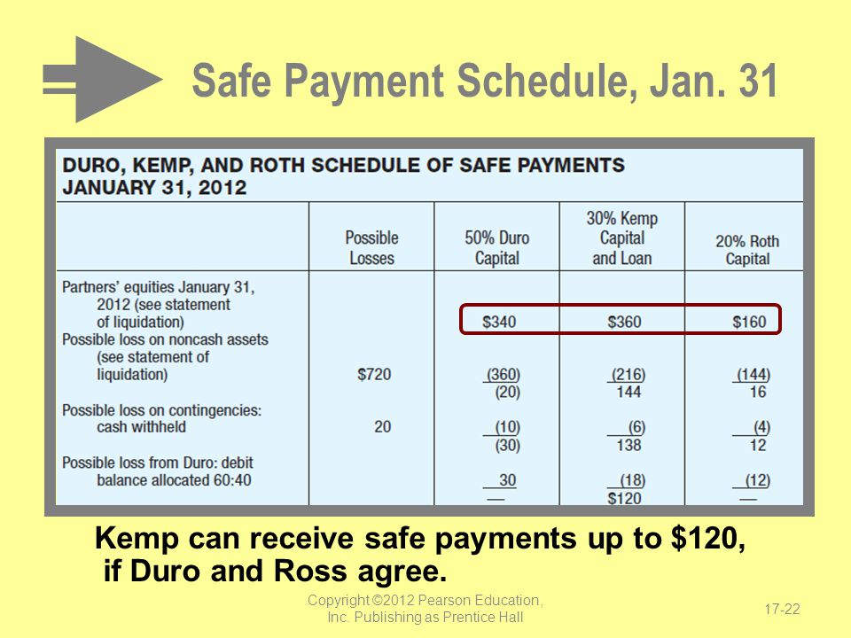 Safe Payment Schedule, Jan. 31