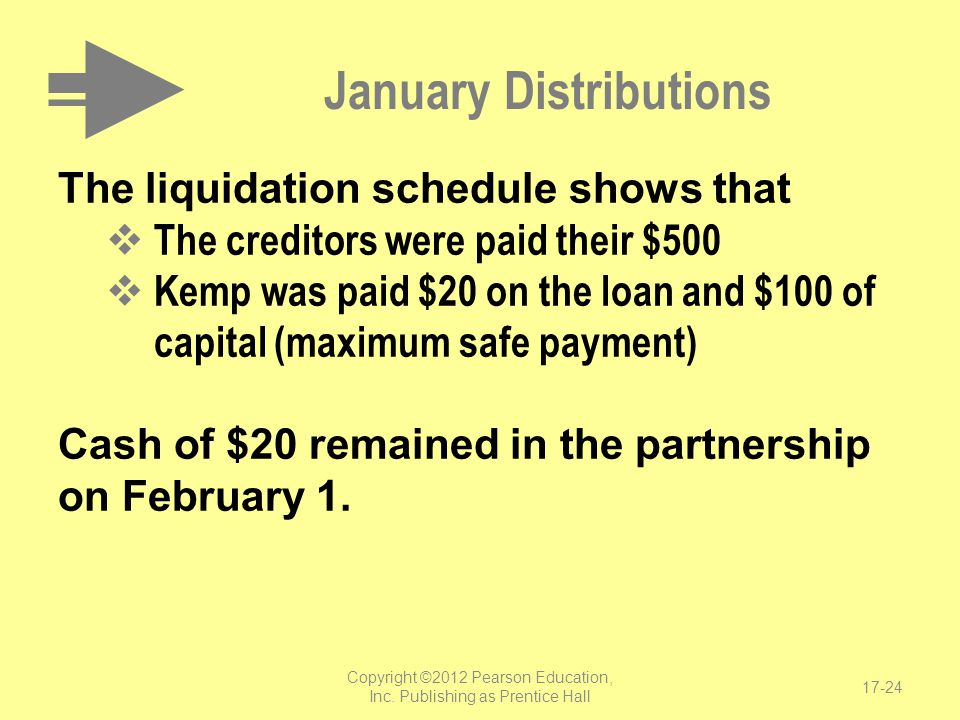 January Distributions