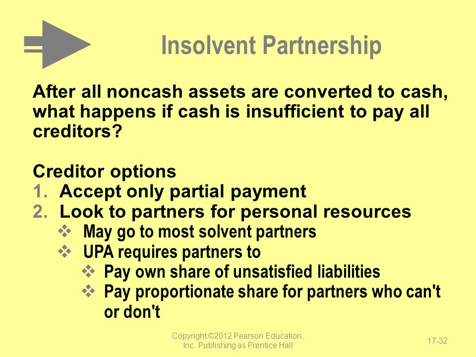 Insolvent Partnership