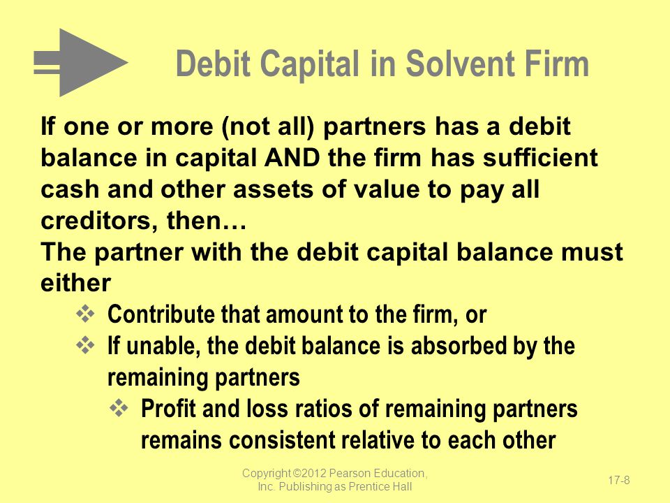 Debit Capital in Solvent Firm