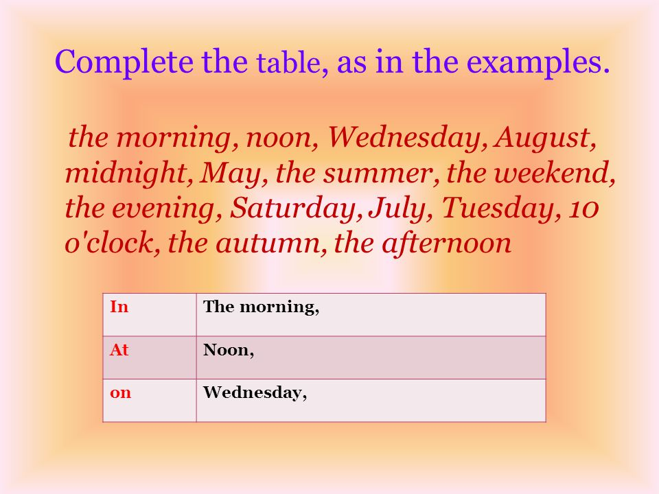 Complete the table, as in the examples.