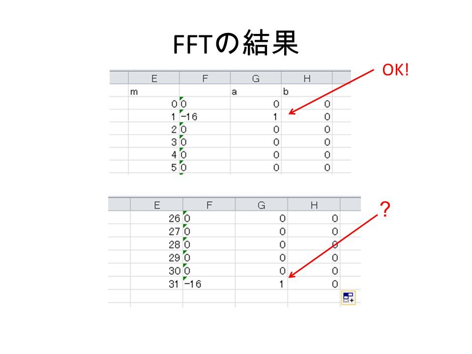 FFTの結果 OK! ?