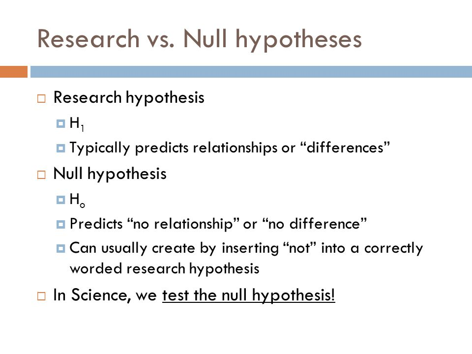 Research vs. Null hypotheses
