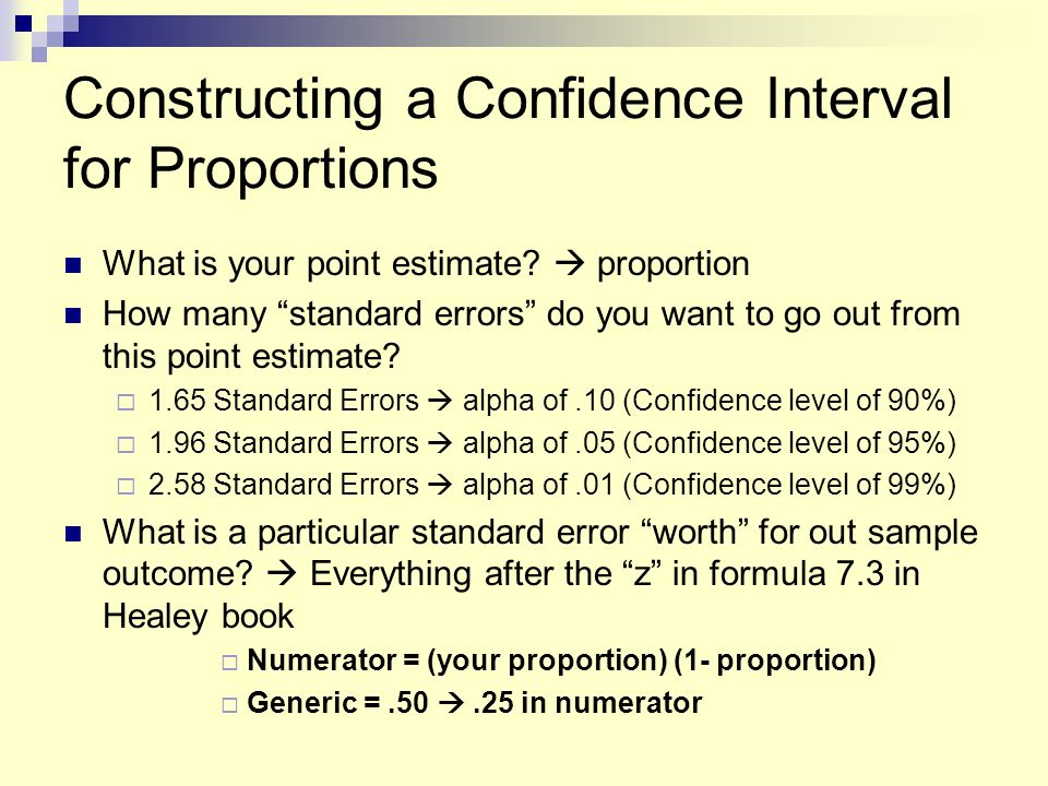 Constructing a Confidence Interval for Proportions