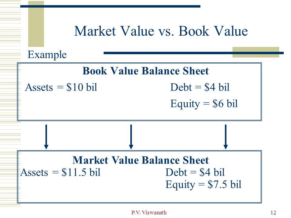 Book value balance sheet alum. Northeastfitness. Co.