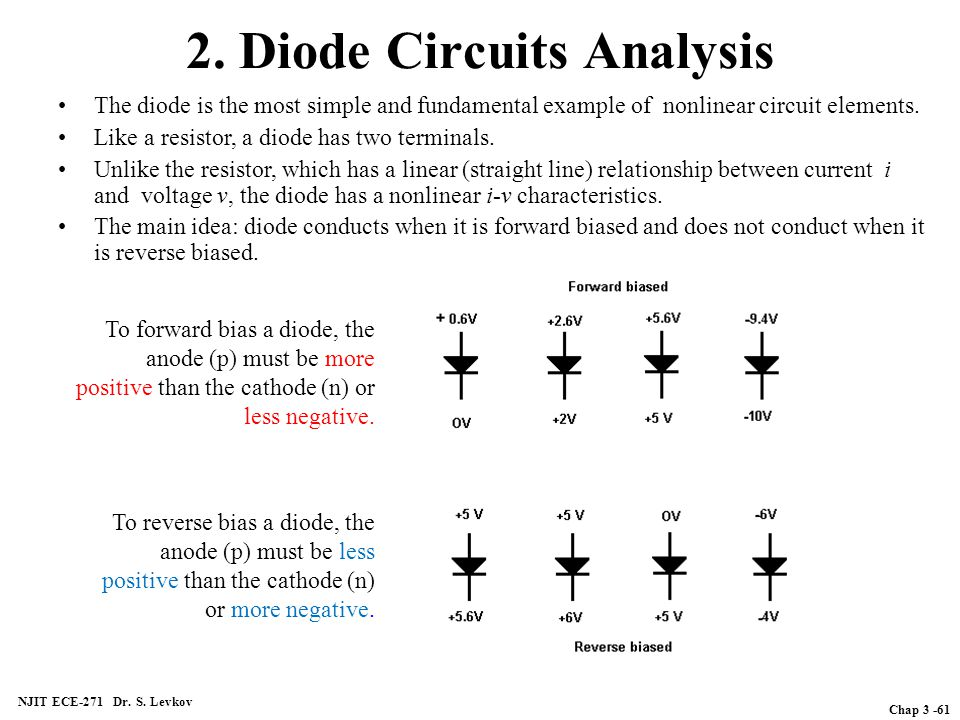 objective to analyze circuits in which the main element is the diodetopic 3 diodes and diodes circuits ppt download objective to analyze circuits in which the main element is the diode tanbin siddiqui