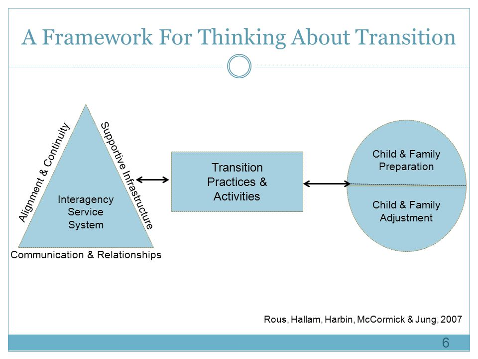 A Framework For Thinking About Transition
