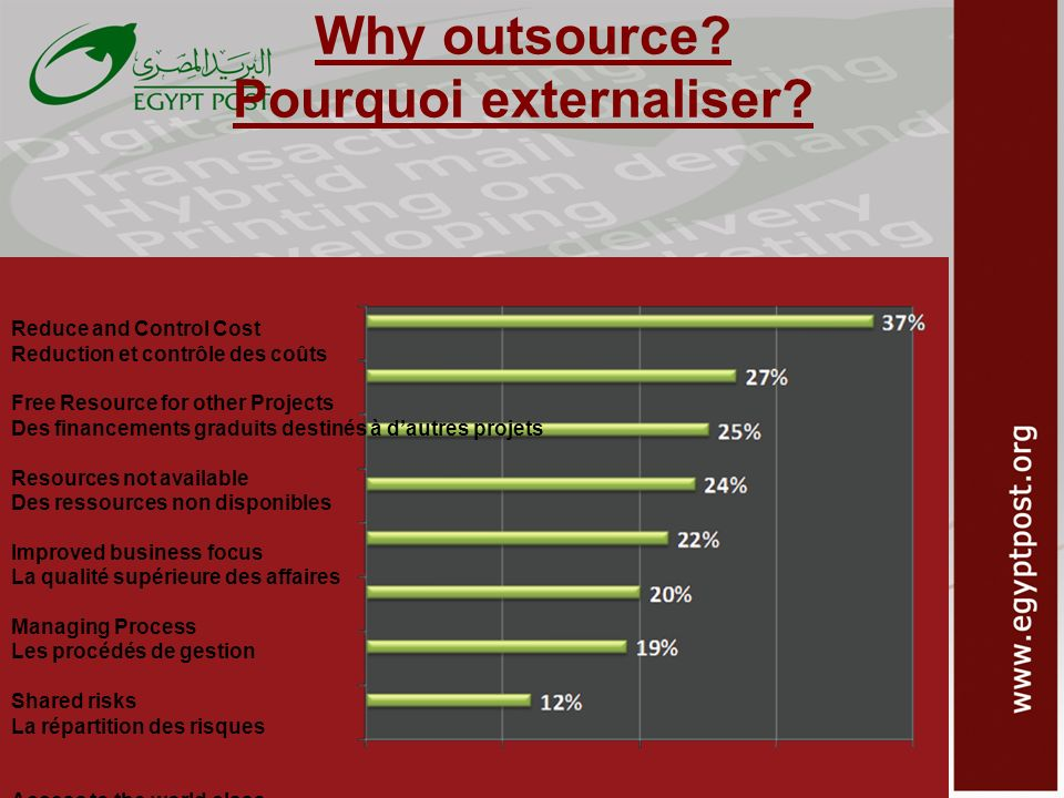 Why outsource Pourquoi externaliser