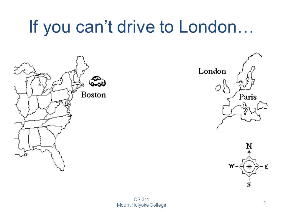 If you can't drive to London…